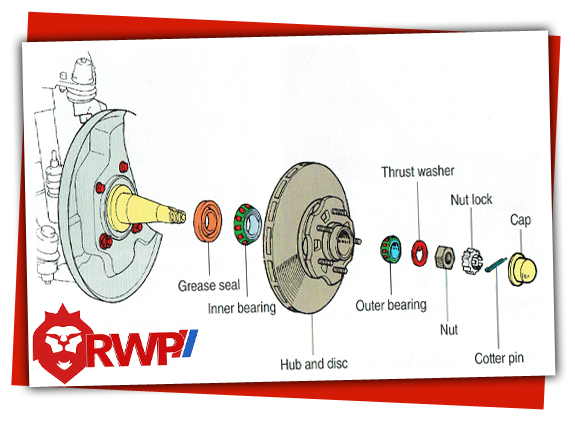Wheel Bearing Replacement Diagram